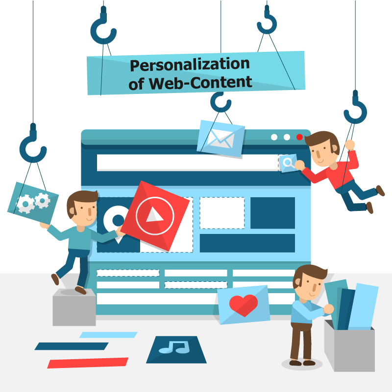 Personalization of web-content