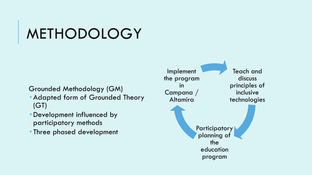 Powerpoint chart methodology: Grounded Methodology (GM) Adapted form of Grounded Theory (GT) Development influenced by participatory methods Three phased development
