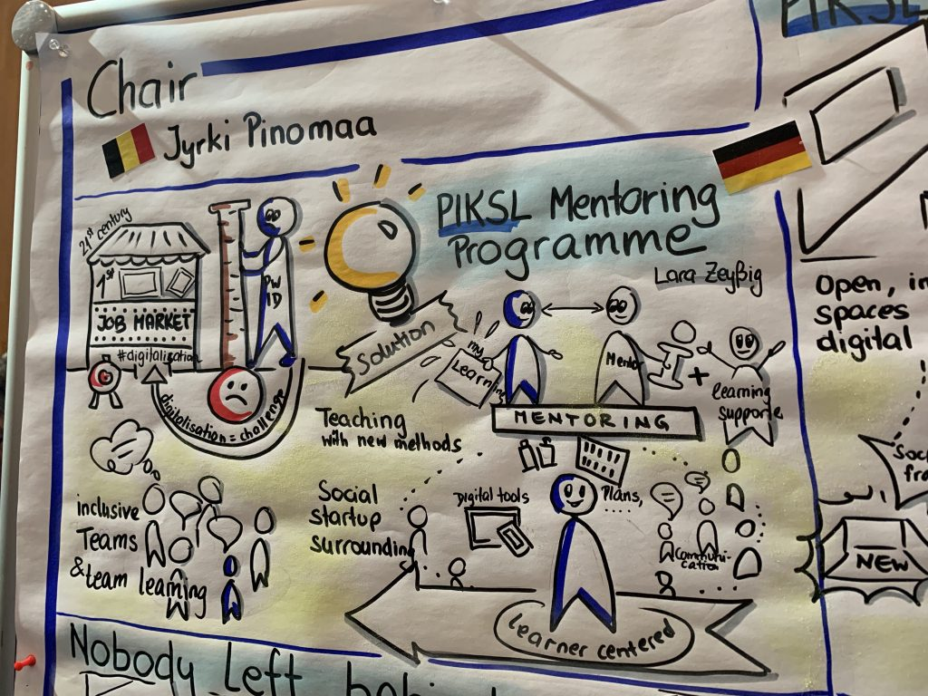 Poster with Sketchnotes of the PIKSL lecture about the PIKSL Mentoring Program