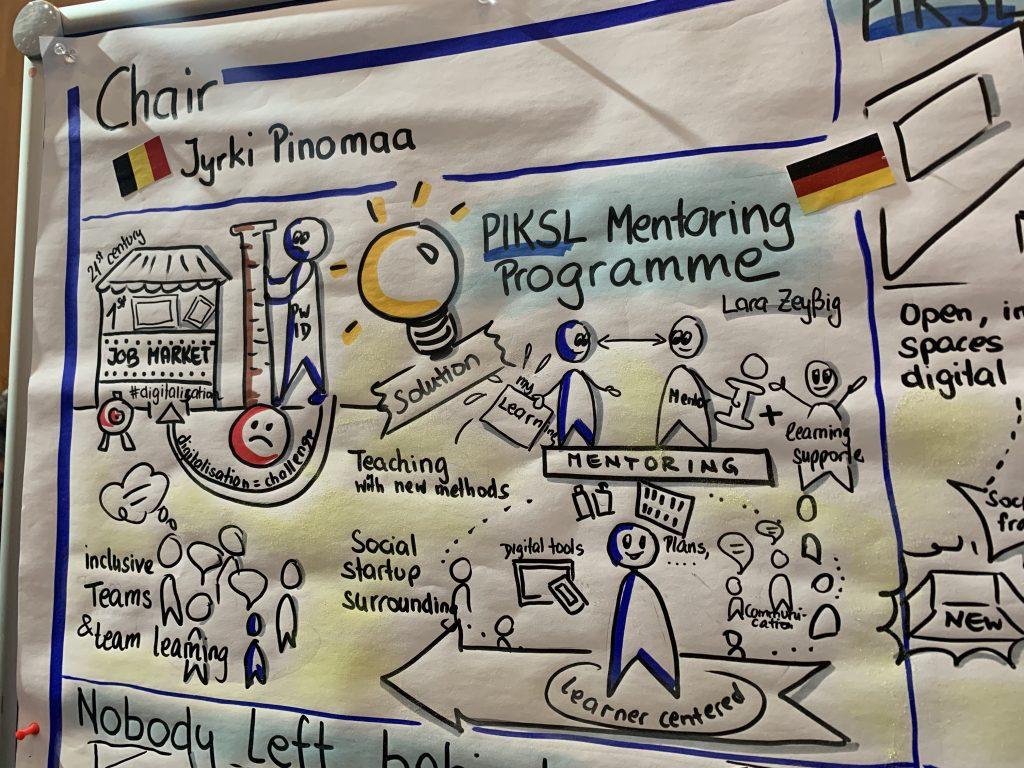 Poster mit Sketchnotes zum PIKSL Vortrag über das PIKSL Mentoring Programm